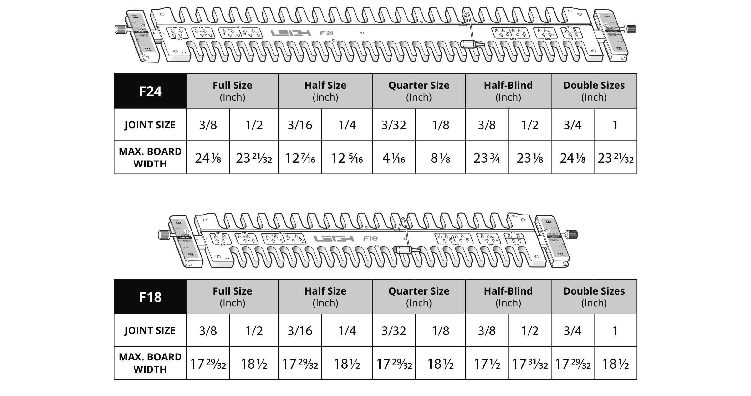 F18 F24 Joint Size Table