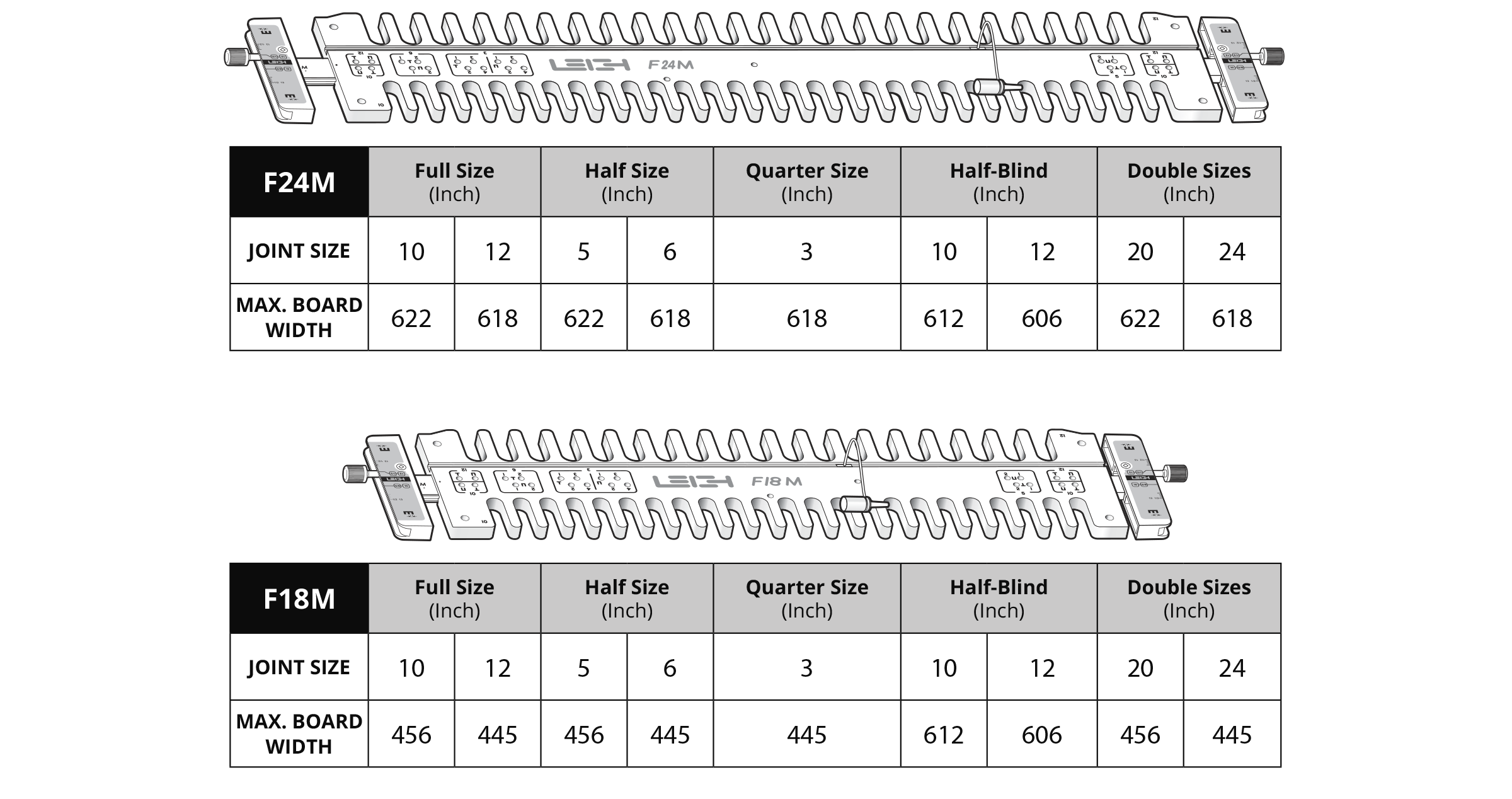 F18M F24M Joint Size Table