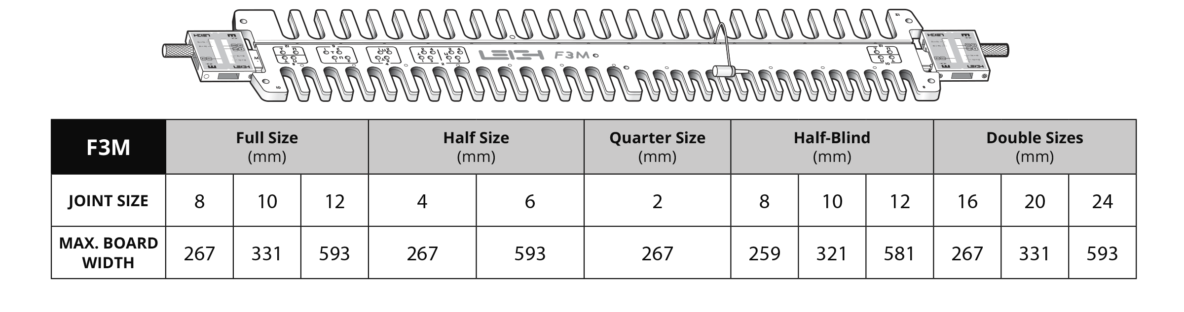 F3M Joint Size Table
