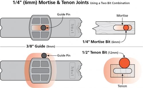 FMT-04-035 2 bit combo 1_4 inch joints